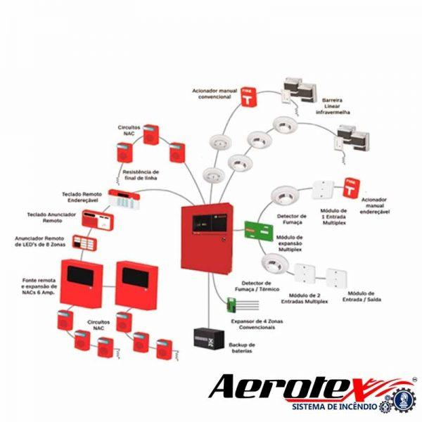 Instalação ou Manutenção em Sistema de Alarme de Incêndio - 60012